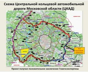 Field testing on artificial structures within the Facility: «The Central Ring Road of  Moscow region. Launching complex ».